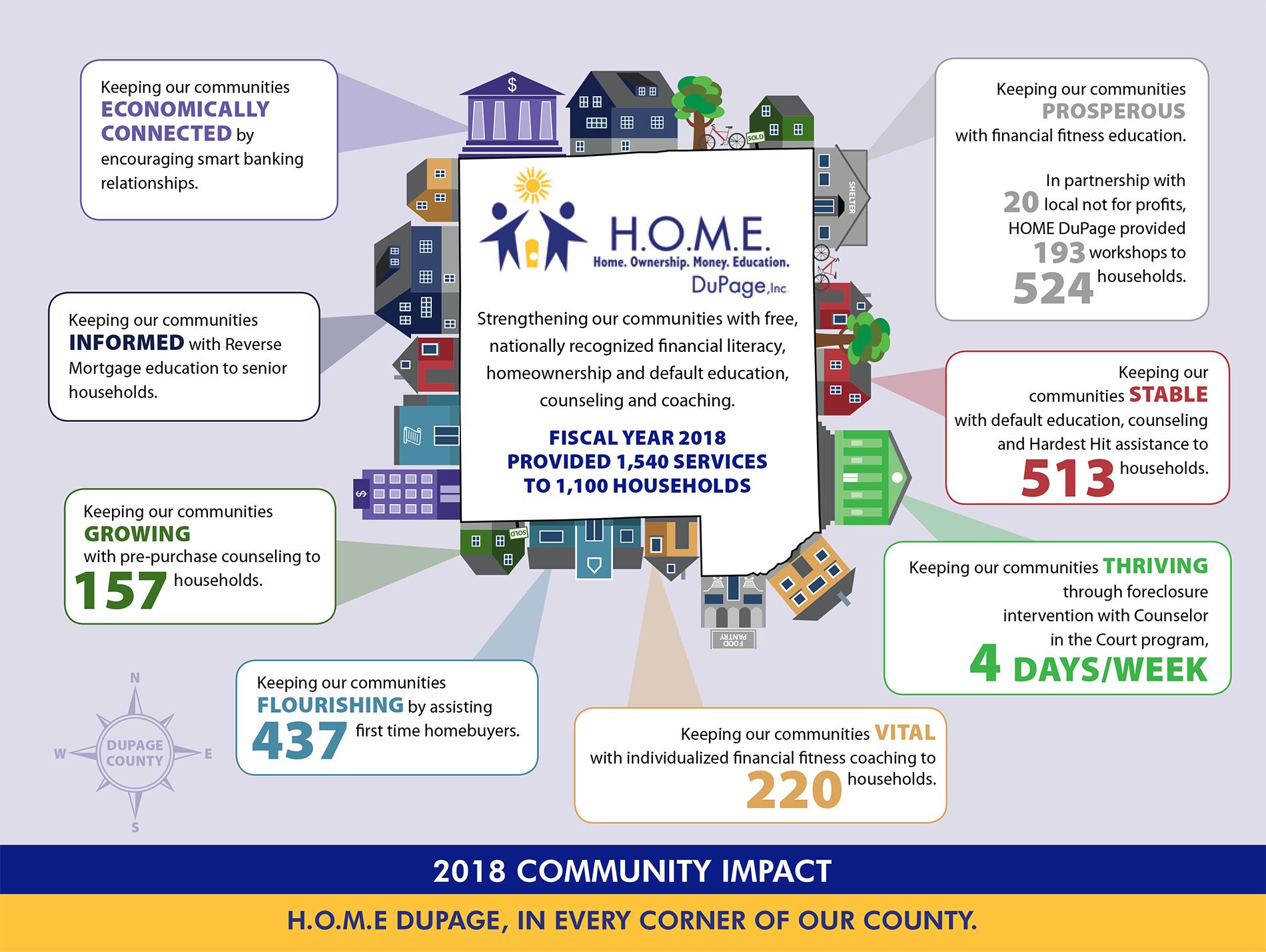 community impact image resized for web