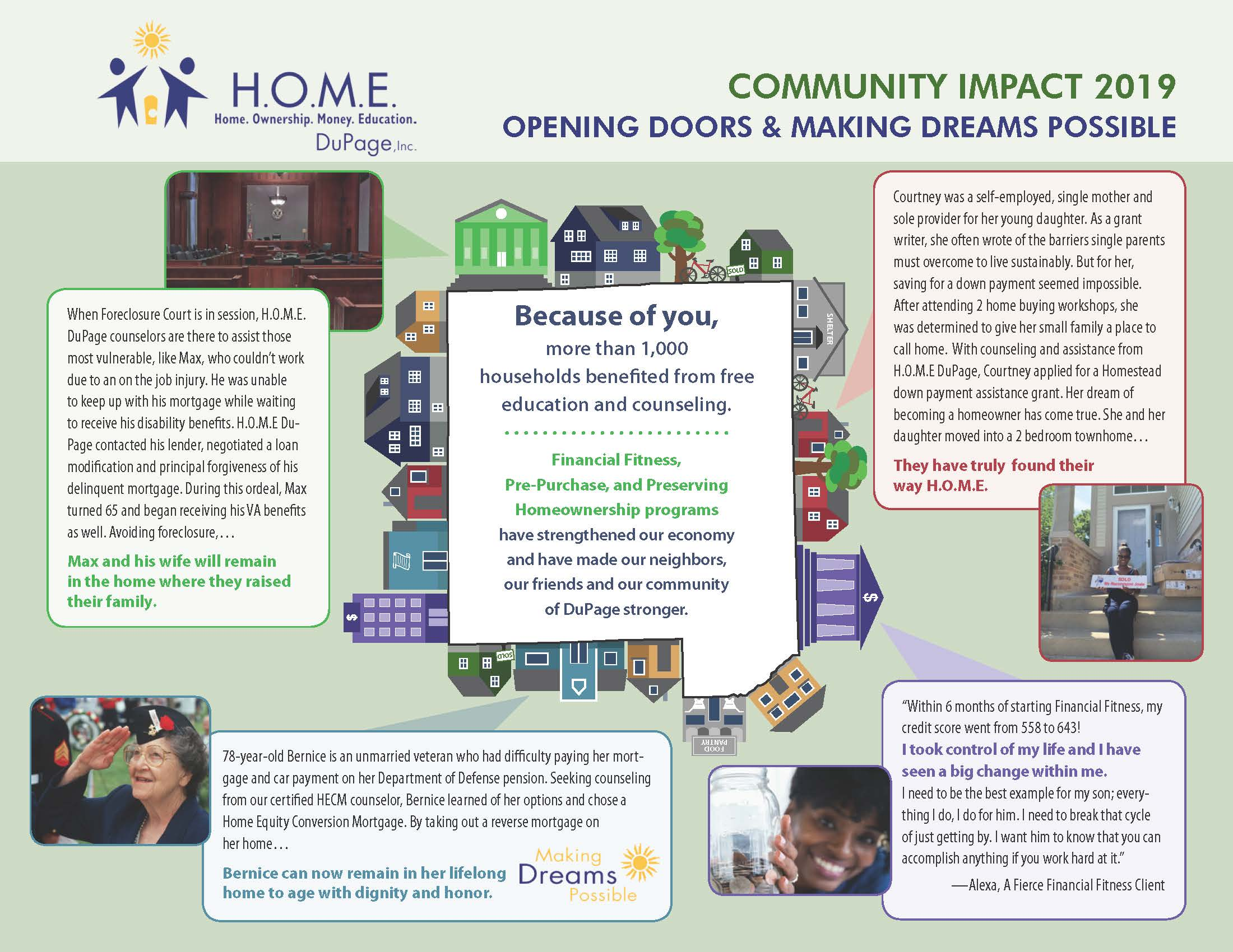 HOME DuPage infographic-2019-web